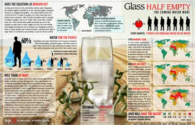 Infographic water wars